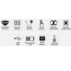 RAVEMEN LIGHT RAVEMEN FRONT CR900 USB (EA)